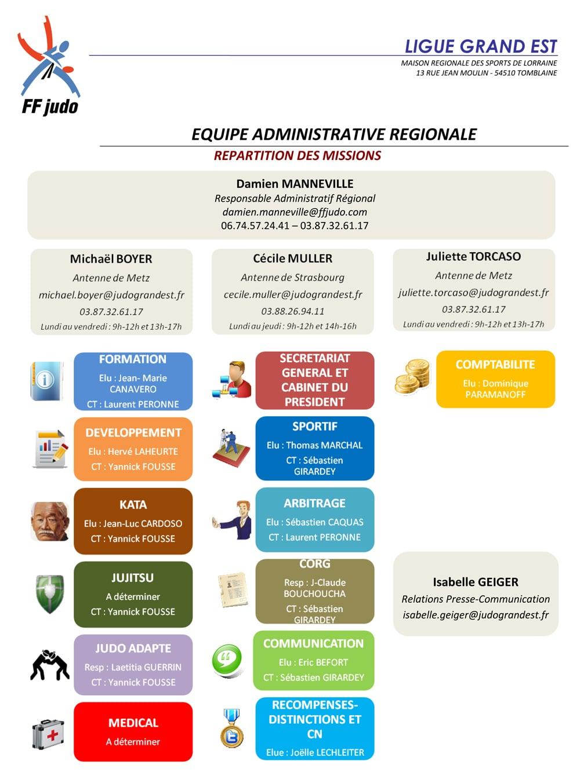 Microsoft Word - EQUIPE ADMINISTRATIVE REGIONALE.doc