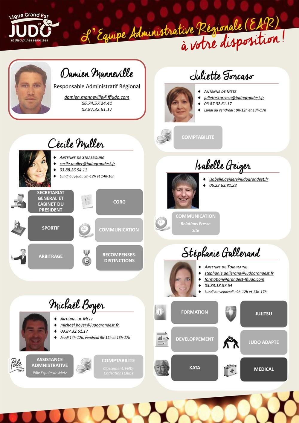 equipe-administrative-regionale