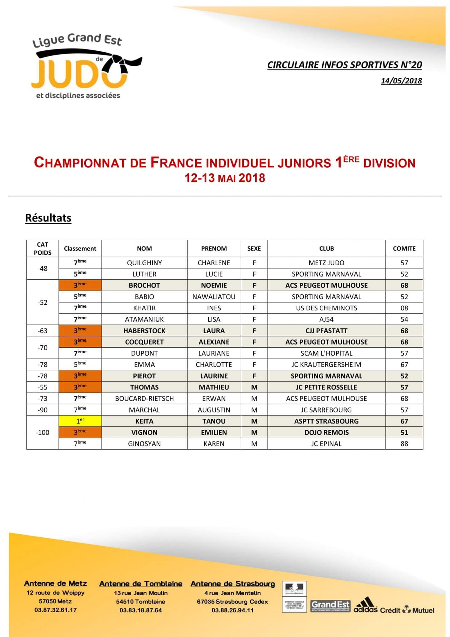 infos_sportives_circulaire8_n20_180513