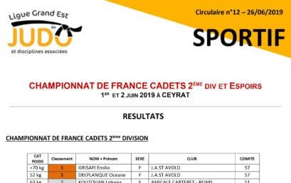 Championnat de France Cadet(te)s D2 – Espoirs